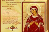 Сильная православная молитва на любовь мужчины